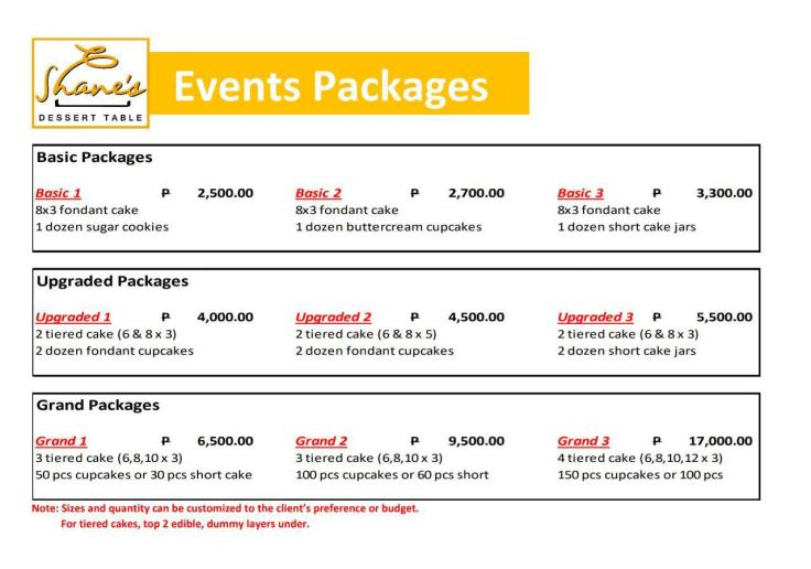Packages 1